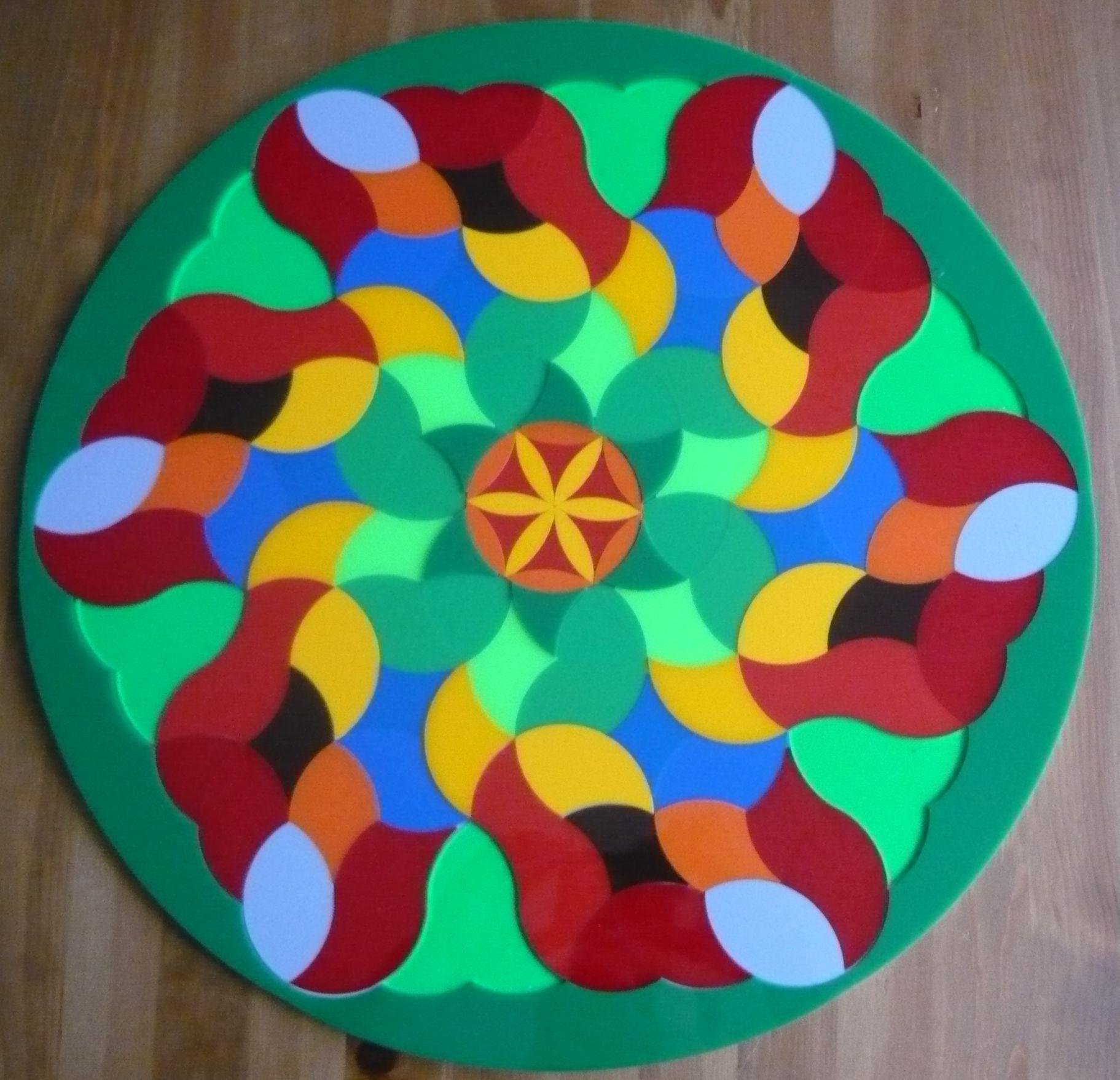 Körmandala – körkörös elrendezés